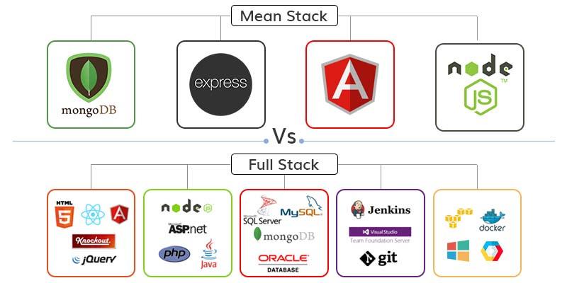 full-stack-vs-mean-stack-Novates