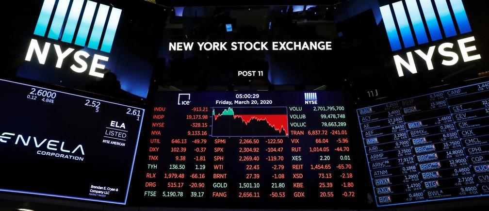 stock market at a low due to coronavirus