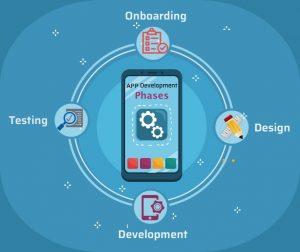 mobile first digital transformation